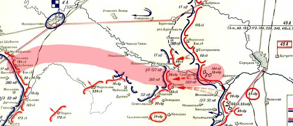 """rubej03 - Презентация проекта """"Рубеж обороны"""""""